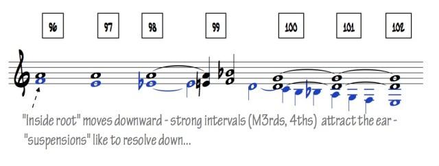 M 96 TakeItInside - Inner Root 1