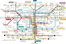 Mapping des leviers d acquisition et de fidelisation digitaux - Programmatique