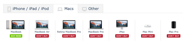Obsolete Mac Lineup