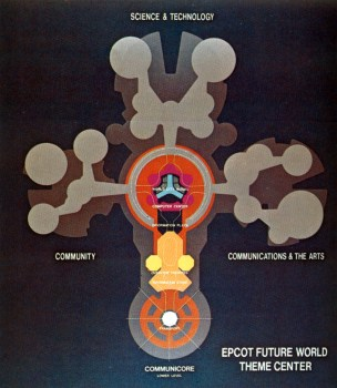 EPCOT Future World Theme Center layout, 1975