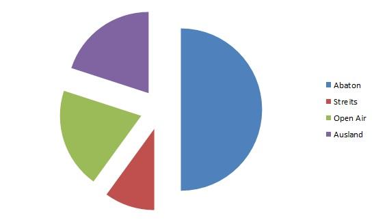 kinodiagramm
