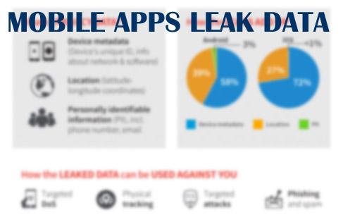zscaler-infographic-mobile-apps-leak-data-1