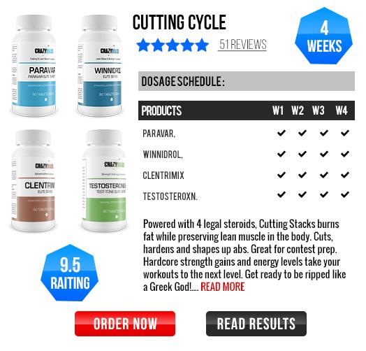 Cutting Cycle