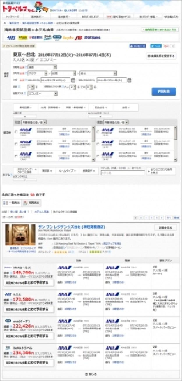 海外航空券+ホテル 検索結果一例