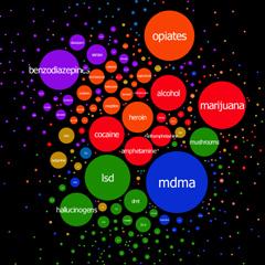 virostatiq_drugs_diagram