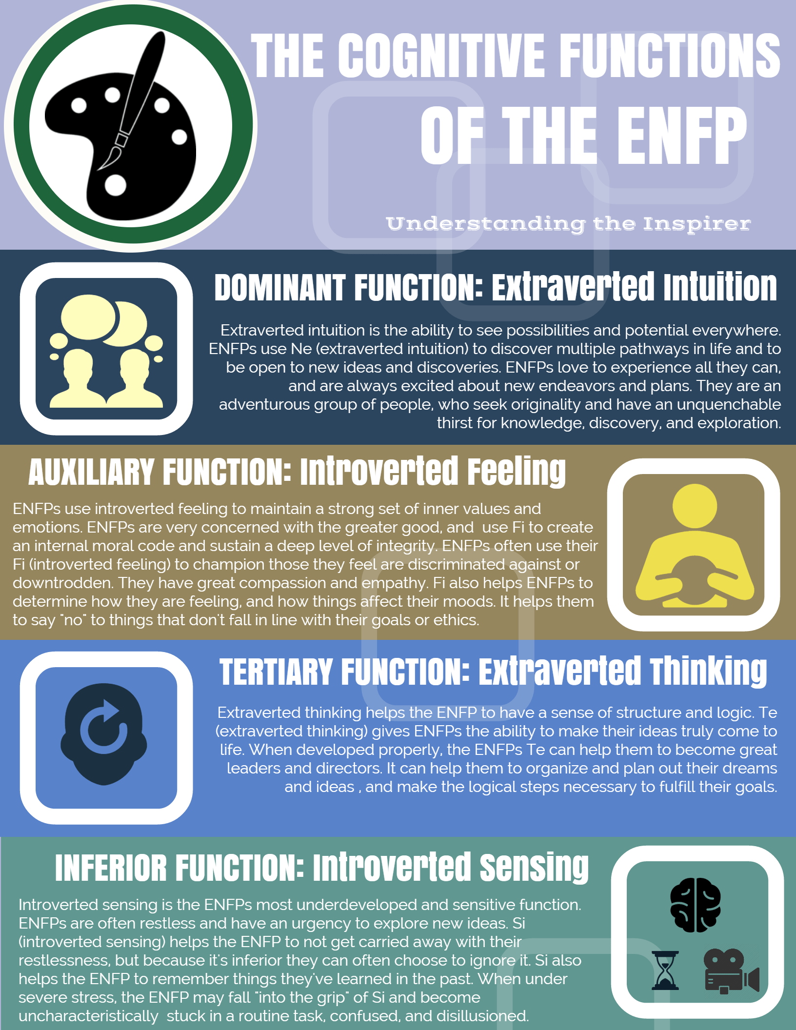 Dating site enfp