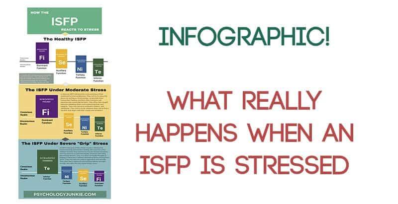 ISFP Stress post