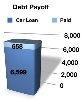 debt-chart-update-march-small.jpg