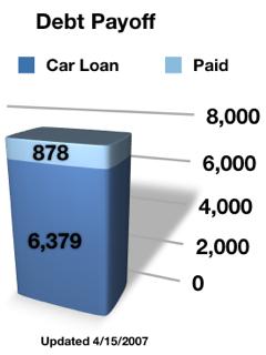 debt-chart-update-april-small.jpg