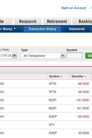 Final 2014 Signal Speculator Portfolio Update (+33%) – I Won the Throwdown!