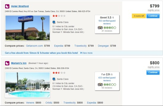 Overpriced Hotels