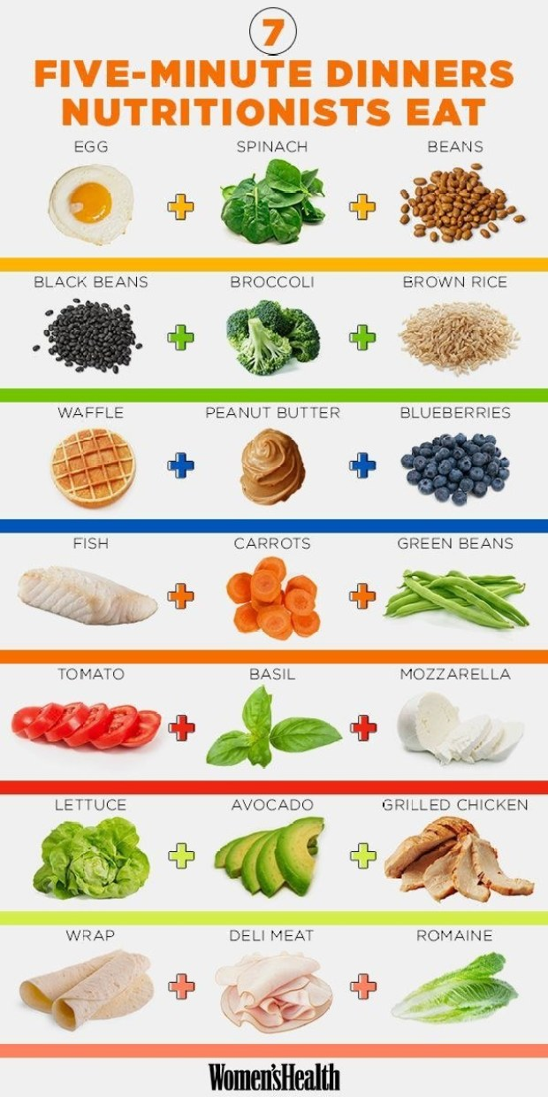 must see diagrams that will make eating healthy super easy   for  minute dinners that are sure to be healthy