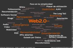 400px-web20memees
