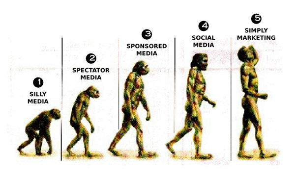 Evoluation
