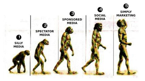 Evoluation