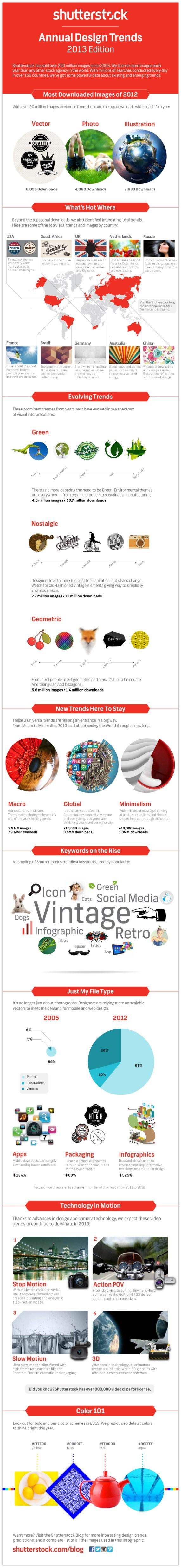 Infographic-Final-English21113_900