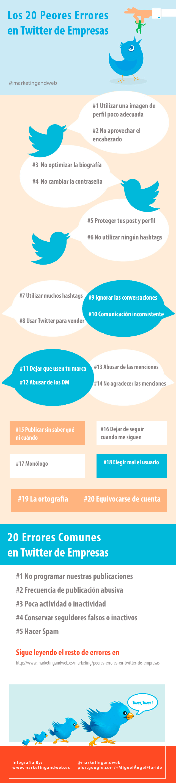 infografia-20-errores-twitter
