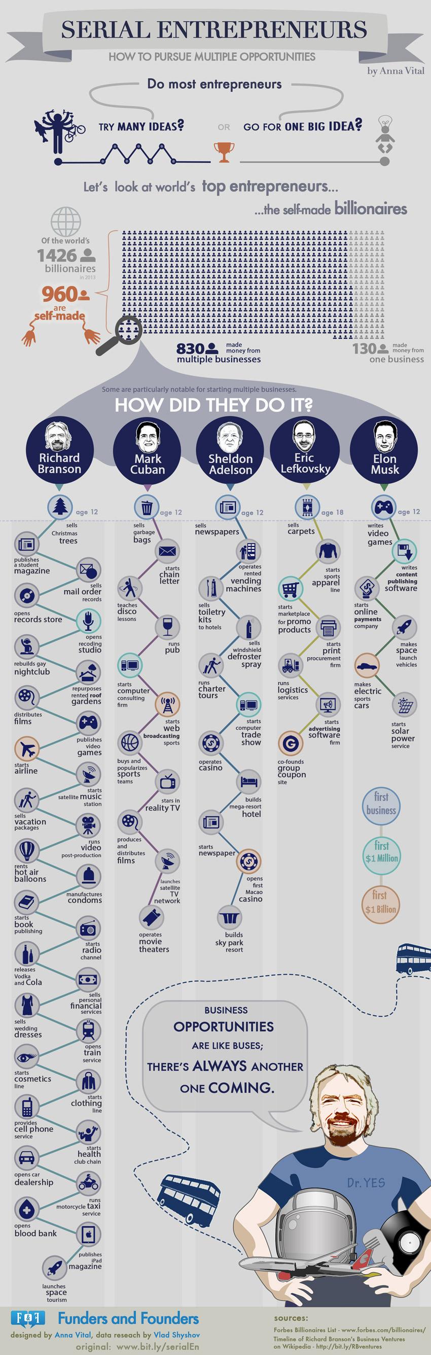 wild-crazy-career-paths-5-self-made