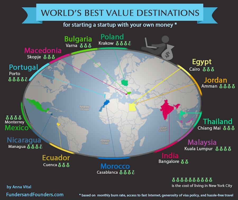 world-best-value-destinations-for-startup-map