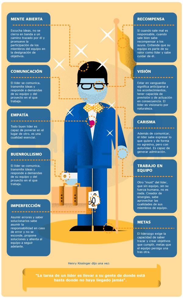 infografia-asiesunlider