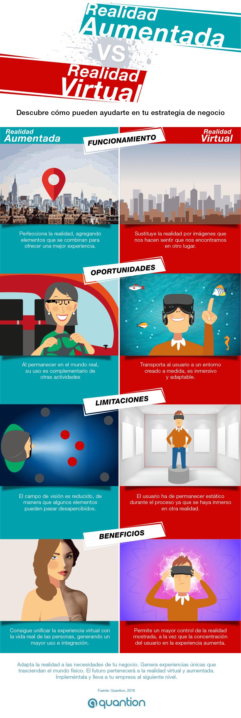 realidad-aumentada-vs-realidad-virtual-infografia