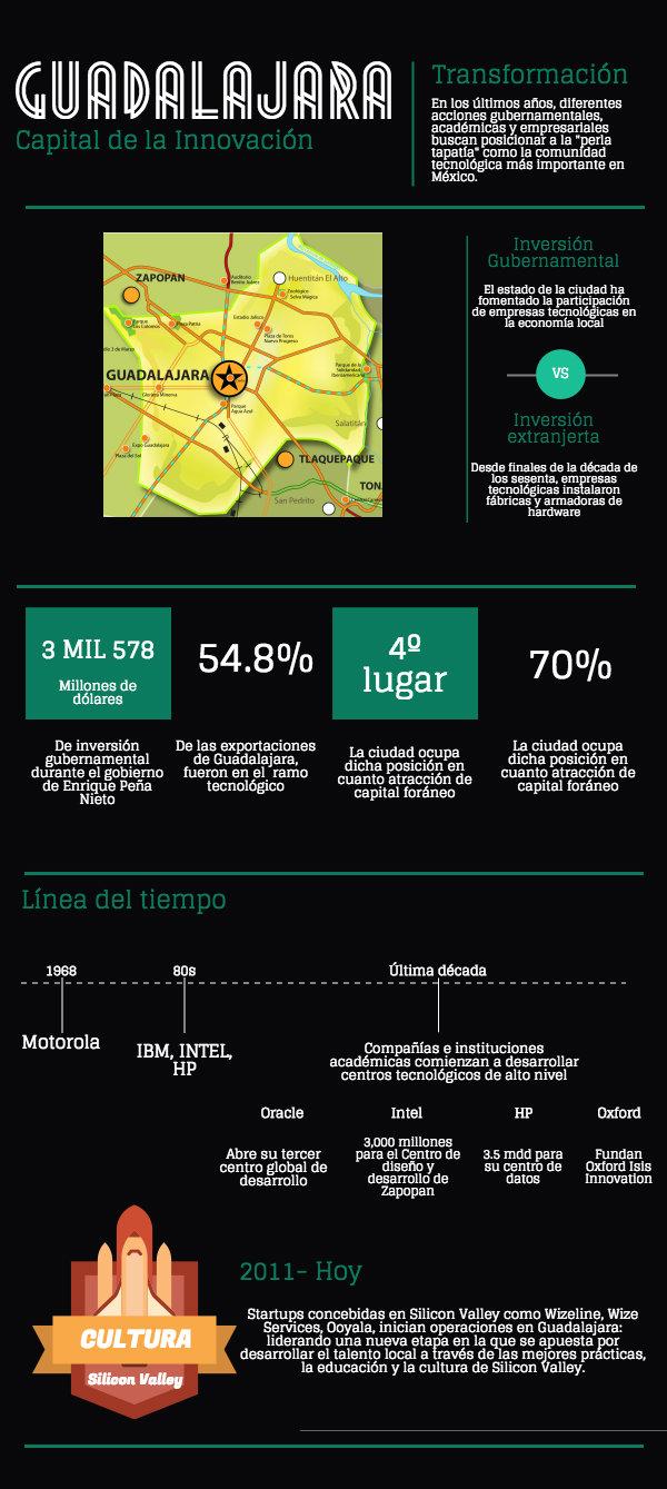 Guadalajara, punta de lanza en innovación