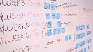 incubadoras - startups