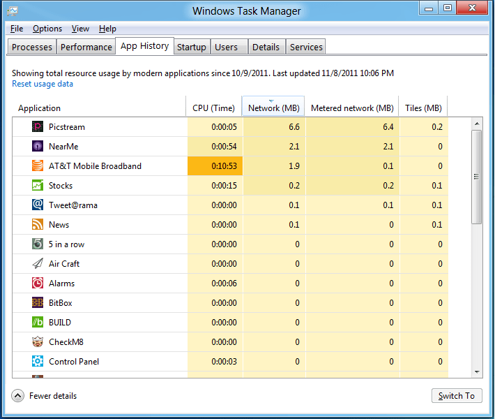 Windows 8 Task Manager app history - Metered