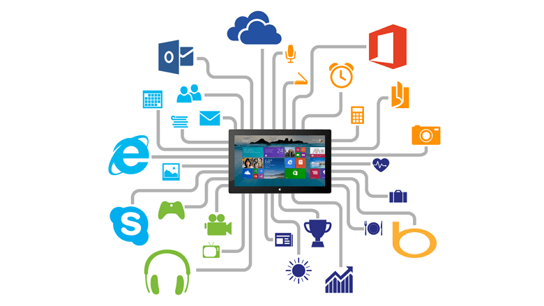 Windows 8.1 apps and services