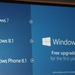 Windows 10 free upgrade for Windows 7, Windows 8, and Windows Phone 8.1