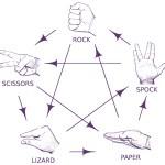 Rock Paper Scissors Lizard Spock