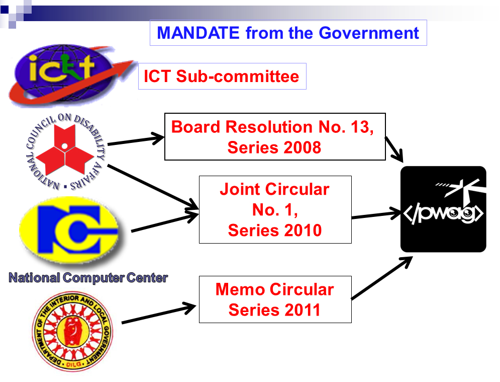 As a member of ICT Subcommittee, NCDA and NCC passed Board Resolution 13 and Joint Circular 1