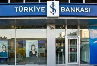 ISBANK-TURKEY