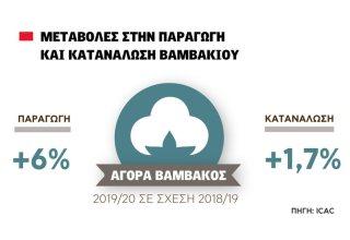 vamvaki_site-pagkosmia-paragwgi-katanalwsi_2