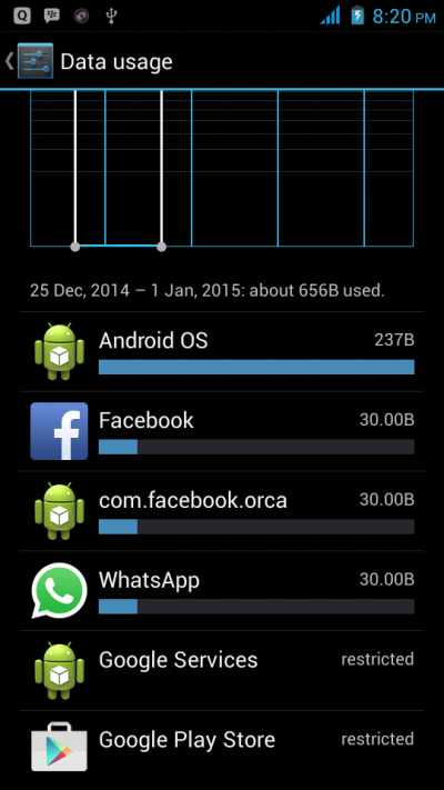 How to to stop the Android OS from using background data - Quora
