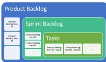 Thu-thap-yeu-cau-tao-product-backlog
