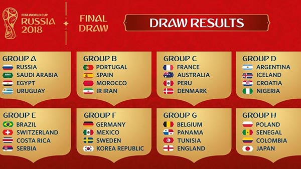 Mundial de Rusia 2018 (grupos)