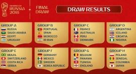Selecciones favoritas para levantar la Copa Mundial Rusia 2018