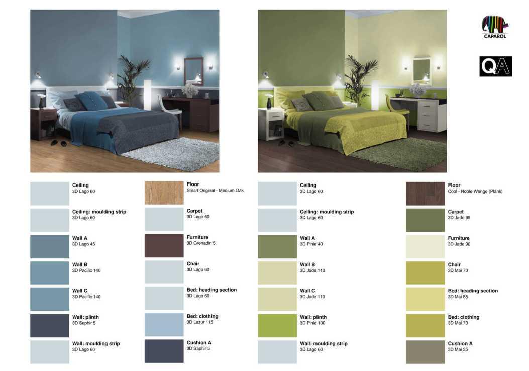 Scegliere il colore giusto per le pareti questioni di for Colori di moda per arredamento