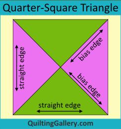 qst-square