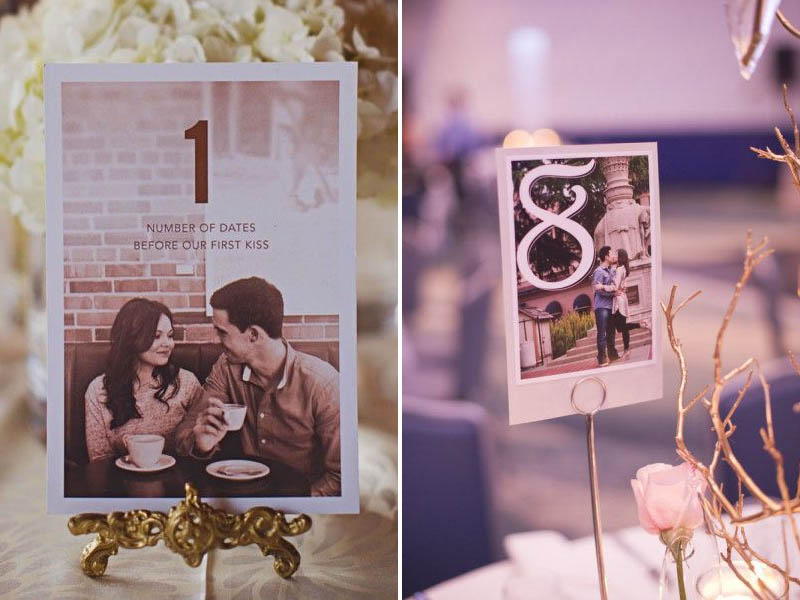 QuirkyParties Table Number Inspiration - Photos 1