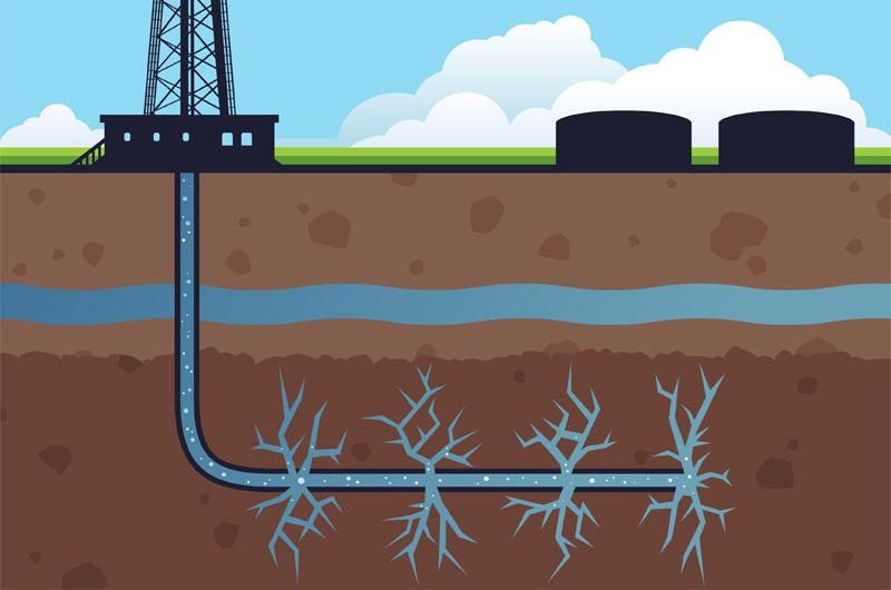 3.-Fracking