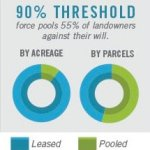 90PercentThreshold-Infographic