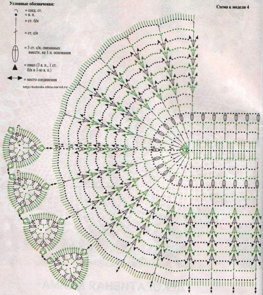 прямоугольный коврик из лоскутков крючком схема