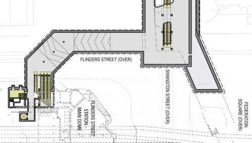 CBD South station, plan view of linkage to Flinders Street Station