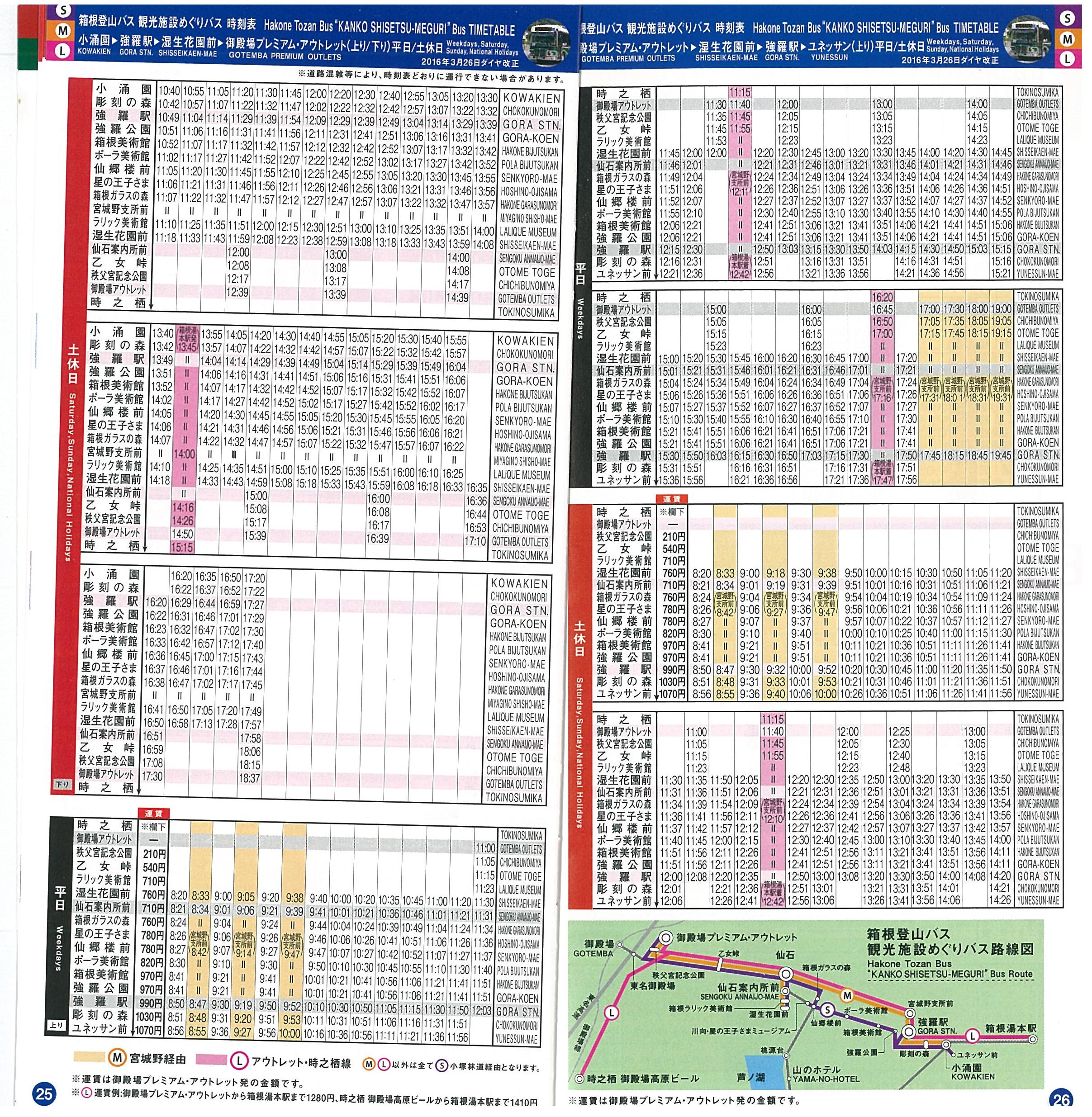 [Continuation] Day Trip from Tokyo : Hakone 箱根. Maps and timeteables. Pages 25 and 26. Hakone Tozan Bus Kanko Shisetsu Meguri Route Timetables 箱根登山バス 観光施設めぐりバス時刻表