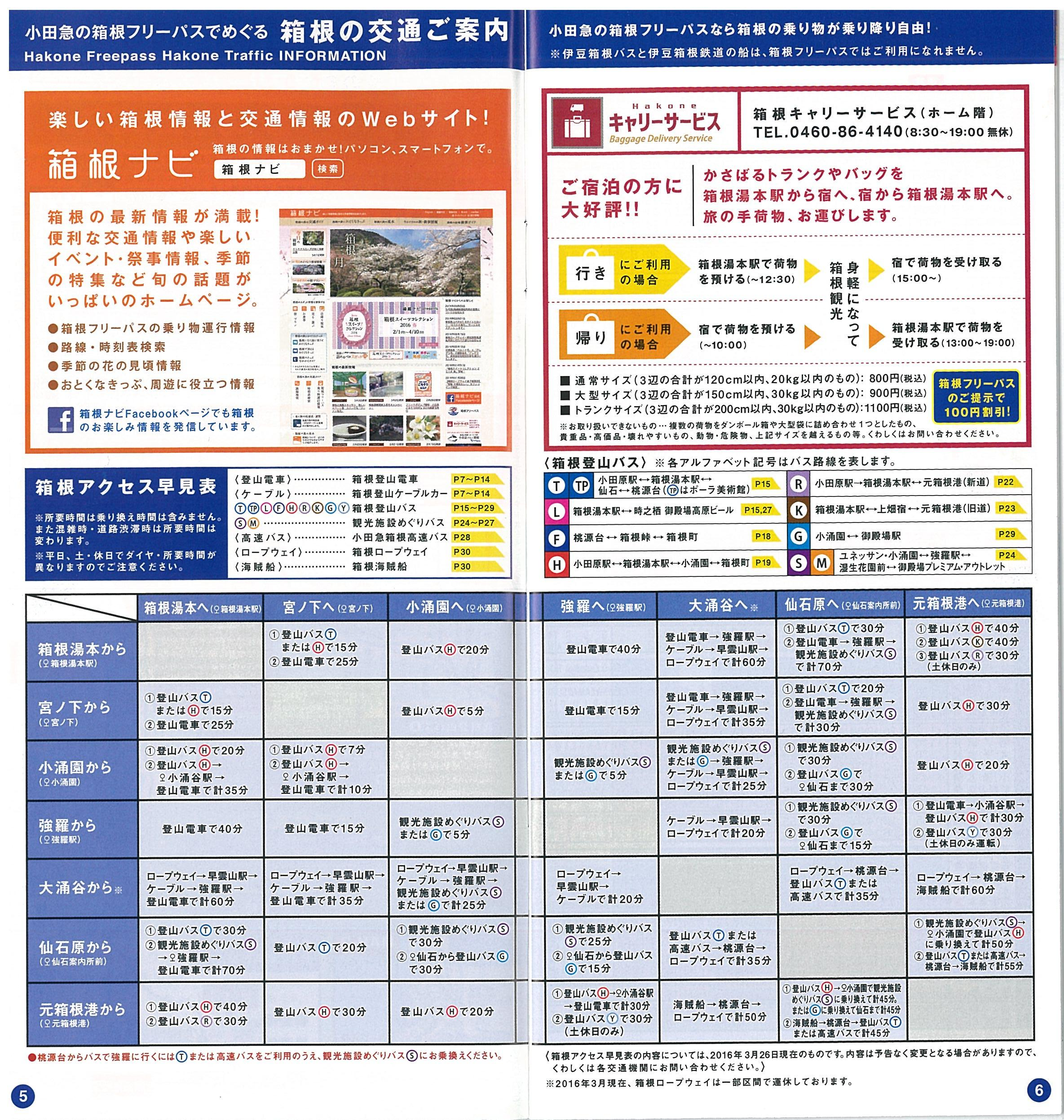 [Continuation] Day Trip from Tokyo : Hakone 箱根. Maps and timetables. Page 5 and 6. Bus timetables.バス時刻表