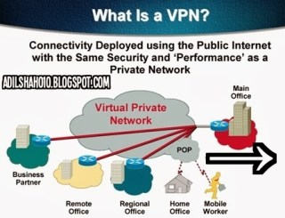 HOW TO USE NMD VPN