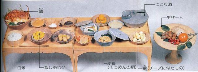 奈良時代1541