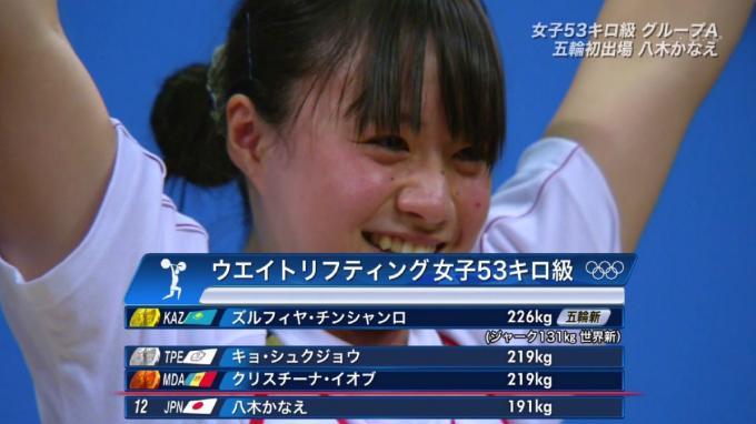 八木かなえと世界トップレベルの差wwwwwww1